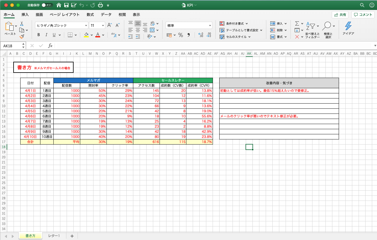 KPI管理シート